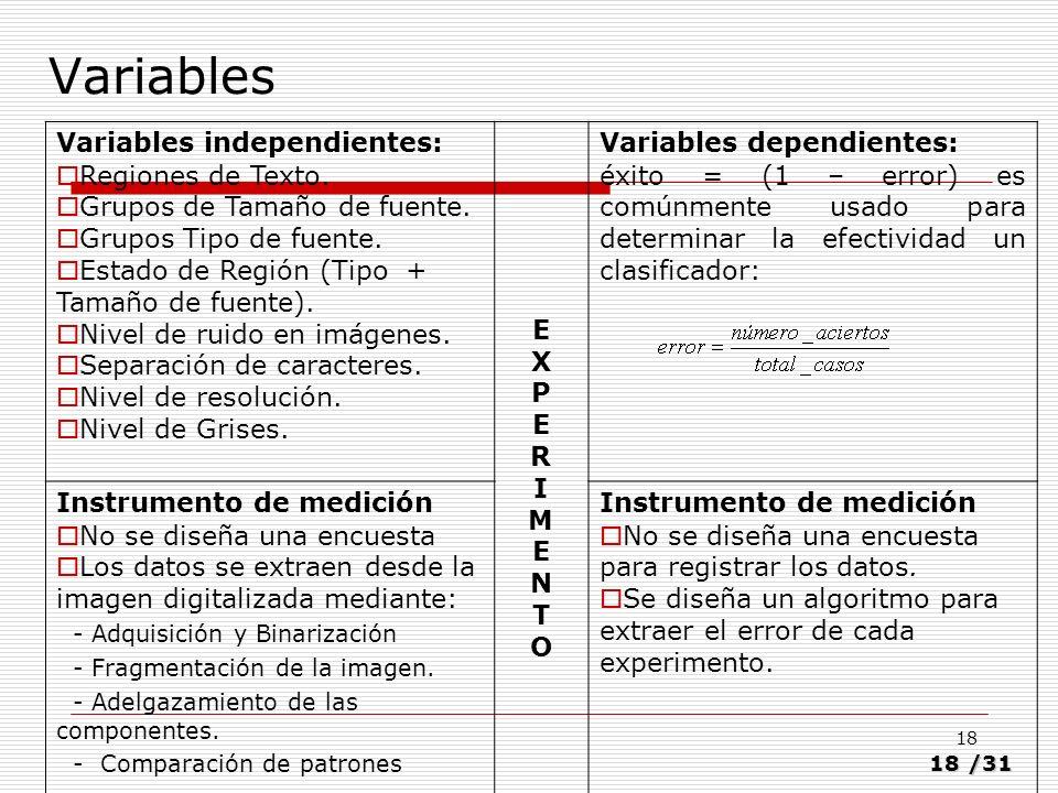18/31 18 Variables Variables independientes: Regiones de Texto. Grupos de Tamaño de fuente. Grupos Tipo de fuente. Estado de Región (Tipo + Tamaño de