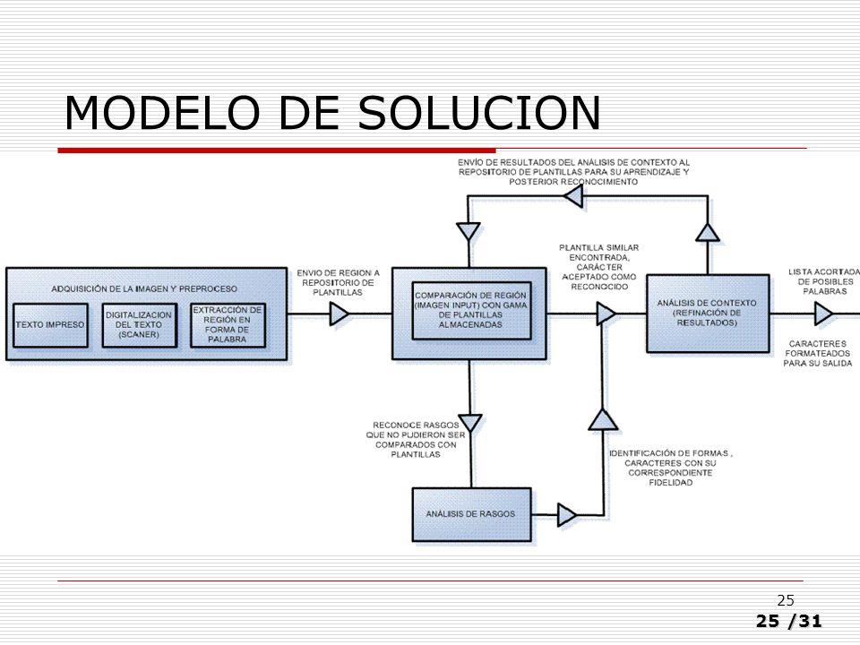25/31 25 MODELO DE SOLUCION