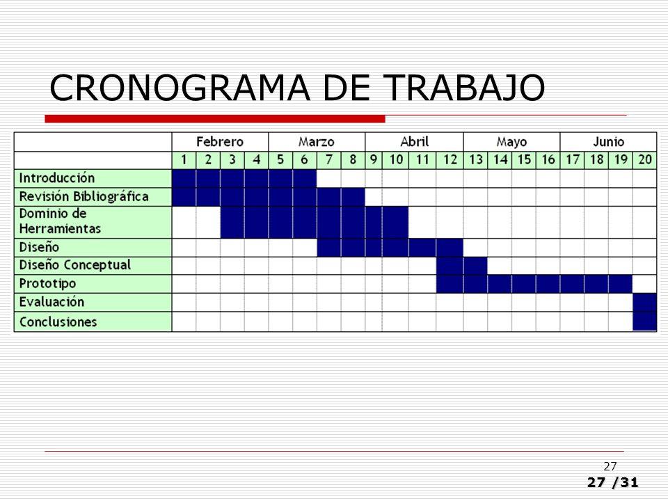 27/31 27 CRONOGRAMA DE TRABAJO