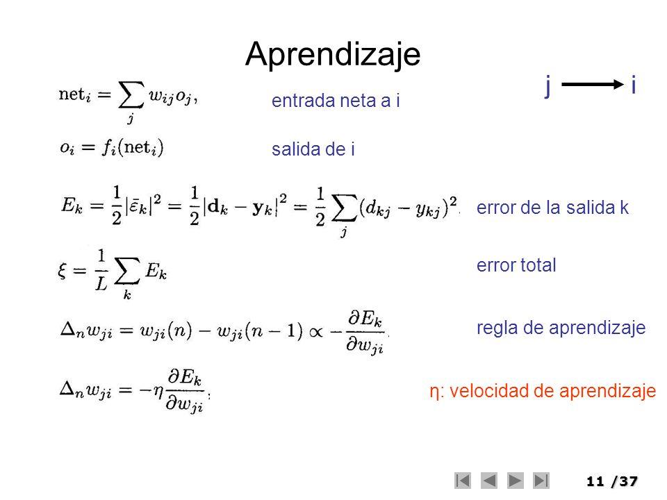 11/37 Aprendizaje entrada neta a i j i salida de i error de la salida k error total regla de aprendizaje η: velocidad de aprendizaje