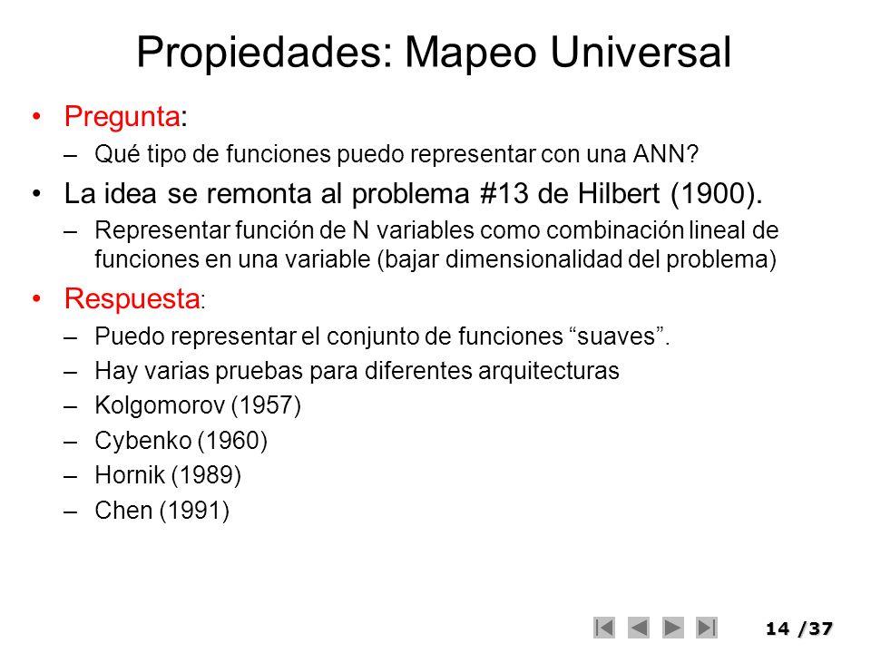 14/37 Propiedades: Mapeo Universal Pregunta: –Qué tipo de funciones puedo representar con una ANN? La idea se remonta al problema #13 de Hilbert (1900