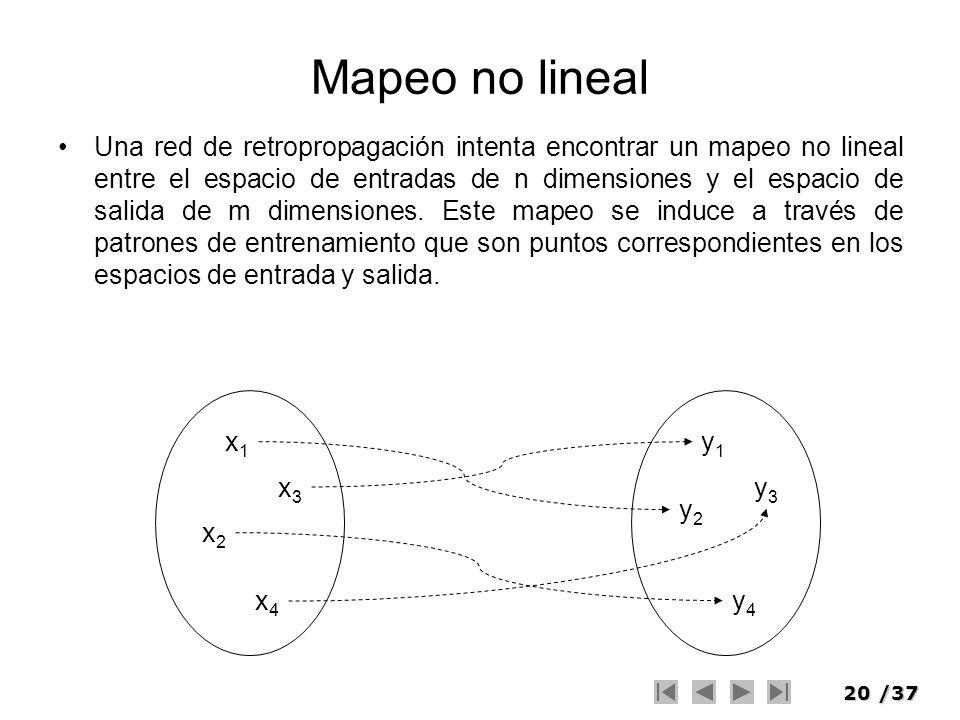 20/37 Mapeo no lineal Una red de retropropagación intenta encontrar un mapeo no lineal entre el espacio de entradas de n dimensiones y el espacio de s