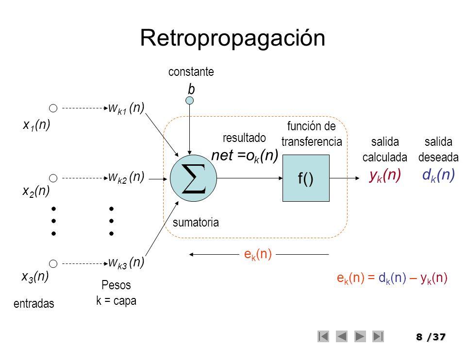 19/37 Teorema de Kolmogorov Dada cualquier función continua f: [0 1] n R m, y = f(x), f puede ser implementada exactamente por una red neuronal de tres capas sin retroalimentación que tiene una capa de entrada de n elementos que unicamente copian las entradas a la siguiente capa, (2n + 1) elementos de procesamiento en la capa intermedia y me elementos de procesamiento en la capa de salida