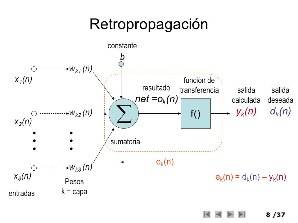 39/37 Algoritmo BackPropagation J.