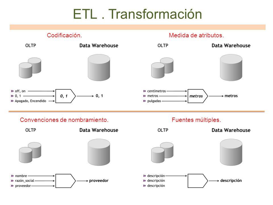ETL. Transformación Codificación.Medida de atributos. Convenciones de nombramiento.Fuentes múltiples.