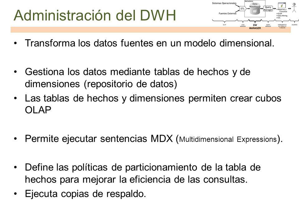 Administración del DWH Transforma los datos fuentes en un modelo dimensional. Gestiona los datos mediante tablas de hechos y de dimensiones (repositor