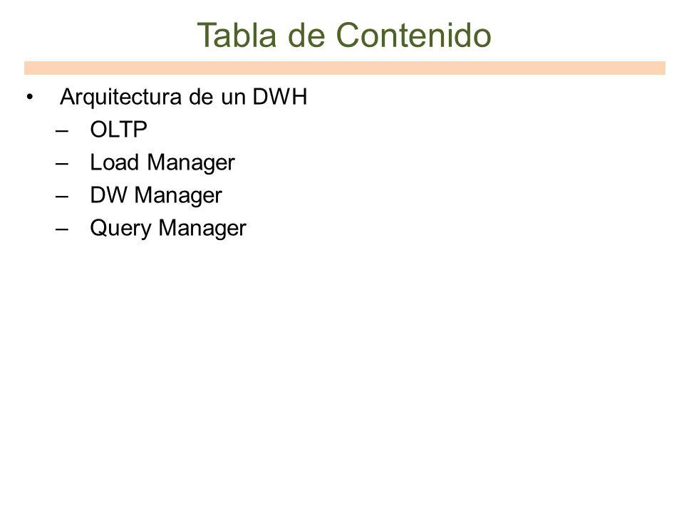 Tabla de Contenido Arquitectura de un DWH –OLTP –Load Manager –DW Manager –Query Manager