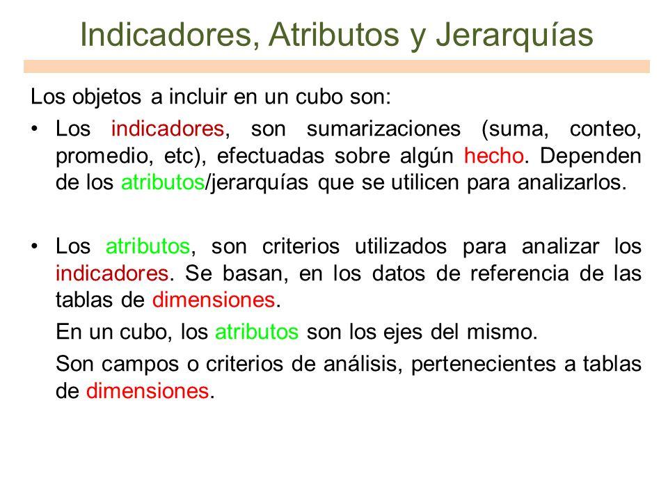 Indicadores, Atributos y Jerarquías Los objetos a incluir en un cubo son: Los indicadores, son sumarizaciones (suma, conteo, promedio, etc), efectuada