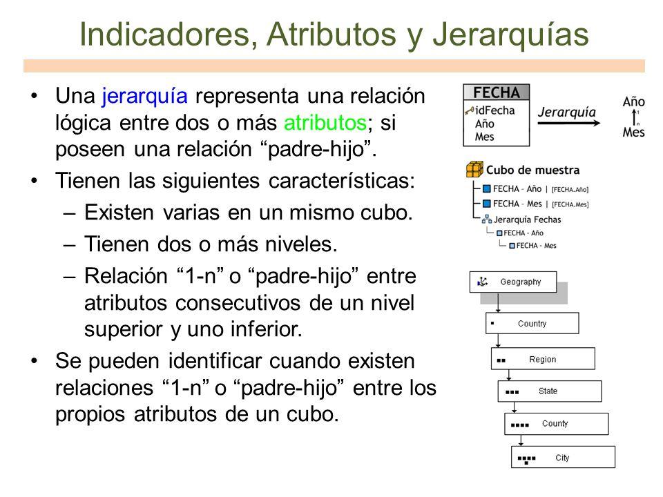Indicadores, Atributos y Jerarquías Una jerarquía representa una relación lógica entre dos o más atributos; si poseen una relación padre-hijo. Tienen l