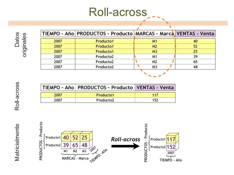 Roll-across Matricialmente Datos originales