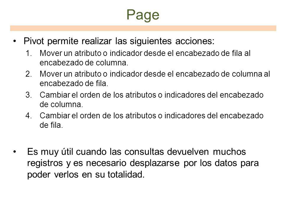 Page Pivot permite realizar las siguientes acciones: 1.Mover un atributo o indicador desde el encabezado de fila al encabezado de columna. 2.Mover un