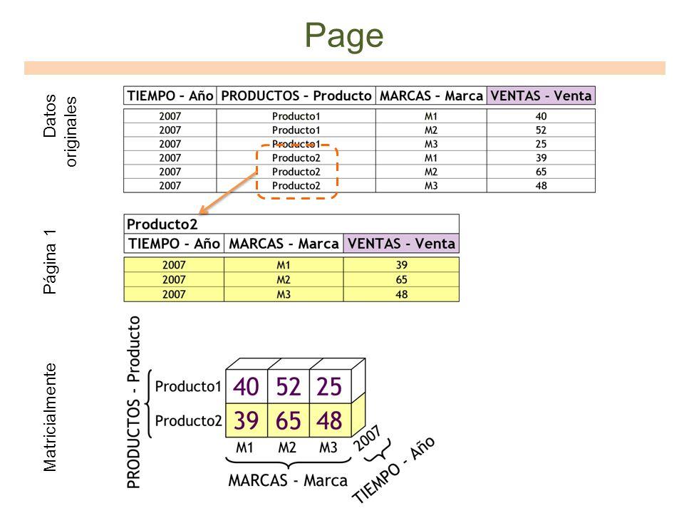 Page Página 1 Matricialmente Datos originales