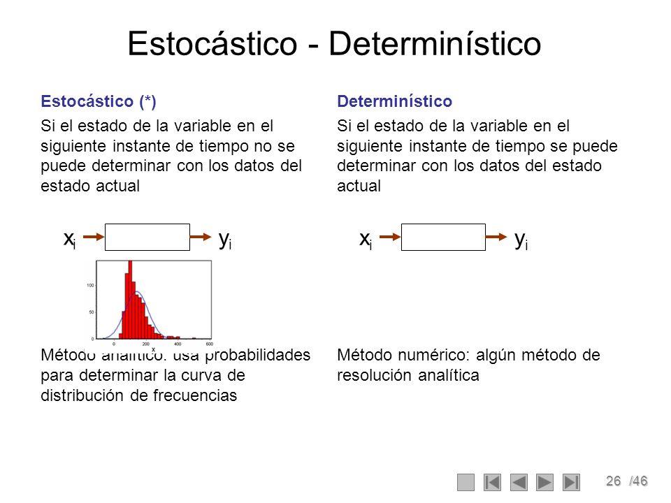 26/46 Determinístico Si el estado de la variable en el siguiente instante de tiempo se puede determinar con los datos del estado actual Método numéric