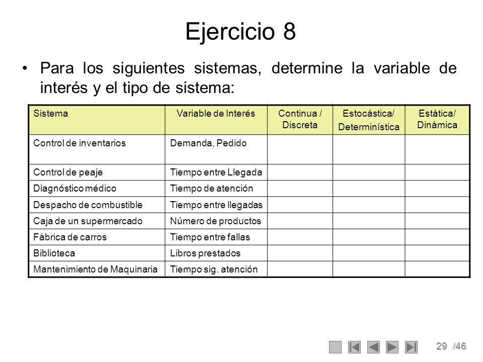 29/46 Ejercicio 8 Para los siguientes sistemas, determine la variable de interés y el tipo de sistema: SistemaVariable de InterésContinua / Discreta E