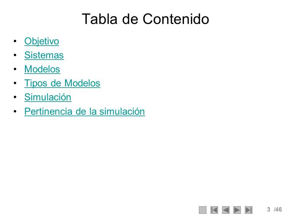 4/46 Mapa Conceptual del Curso Modelado y Simulación Simulación X Eventos Proyectos Simulación Colas en Serie Colas con un servidor Colas en Paralelo Inventarios Series de Nro.