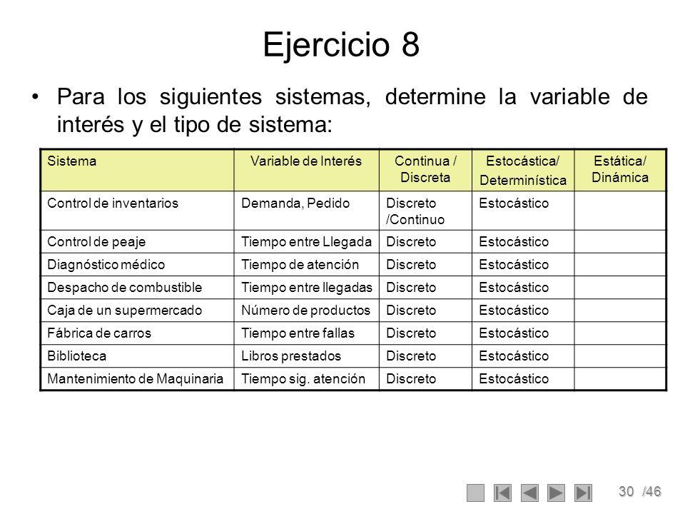 30/46 Ejercicio 8 Para los siguientes sistemas, determine la variable de interés y el tipo de sistema: SistemaVariable de InterésContinua / Discreta E