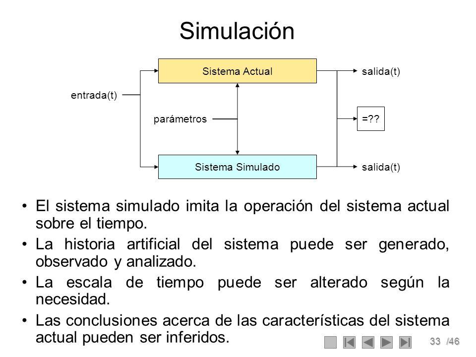 33/46 Simulación El sistema simulado imita la operación del sistema actual sobre el tiempo. La historia artificial del sistema puede ser generado, obs