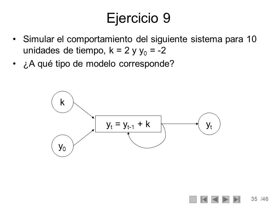 35/46 Ejercicio 9 Simular el comportamiento del siguiente sistema para 10 unidades de tiempo, k = 2 y y 0 = -2 ¿A qué tipo de modelo corresponde? k y0