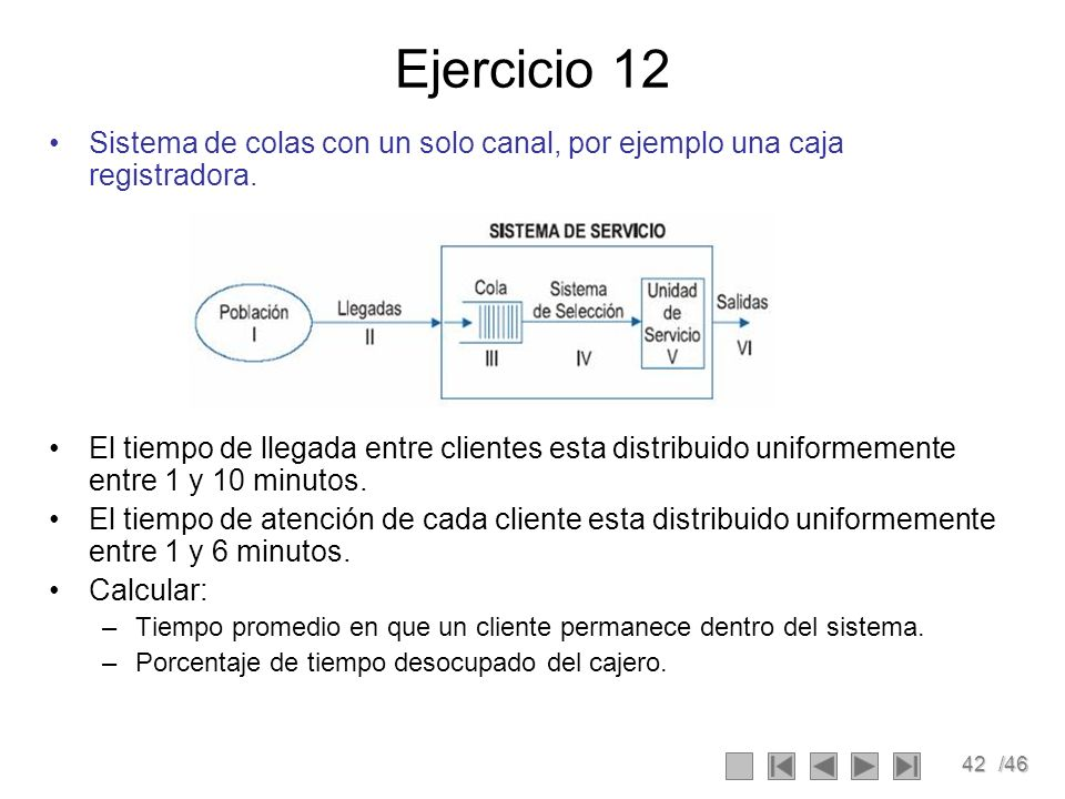 42/46 Ejercicio 12 Sistema de colas con un solo canal, por ejemplo una caja registradora. El tiempo de llegada entre clientes esta distribuido uniform