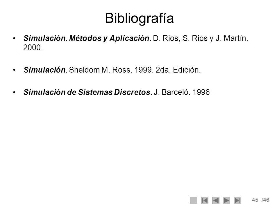 45/46 Bibliografía Simulación. Métodos y Aplicación. D. Rios, S. Rios y J. Martín. 2000. Simulación. Sheldom M. Ross. 1999. 2da. Edición. Simulación d
