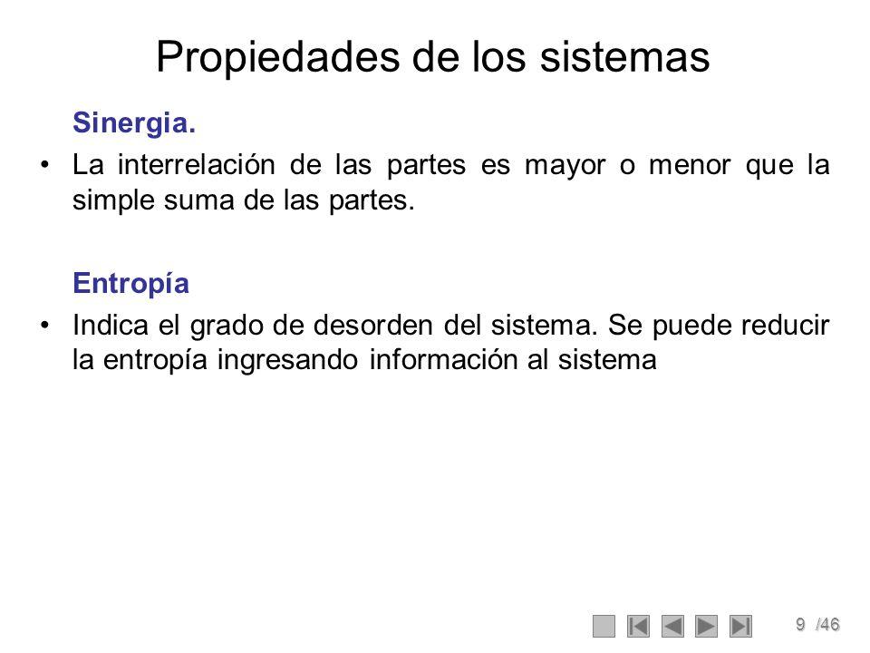 40/46 Ejercicio 10 Diga qué problemas pueden ser estudiados mediante el uso de modelos de simulación: 1.Decidir si construir o no la carretera interoceánica entre Perú y Brasil.