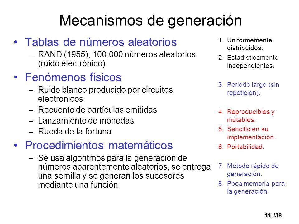 11/38 Mecanismos de generación Tablas de números aleatorios –RAND (1955), 100,000 números aleatorios (ruido electrónico) Fenómenos físicos –Ruido blan