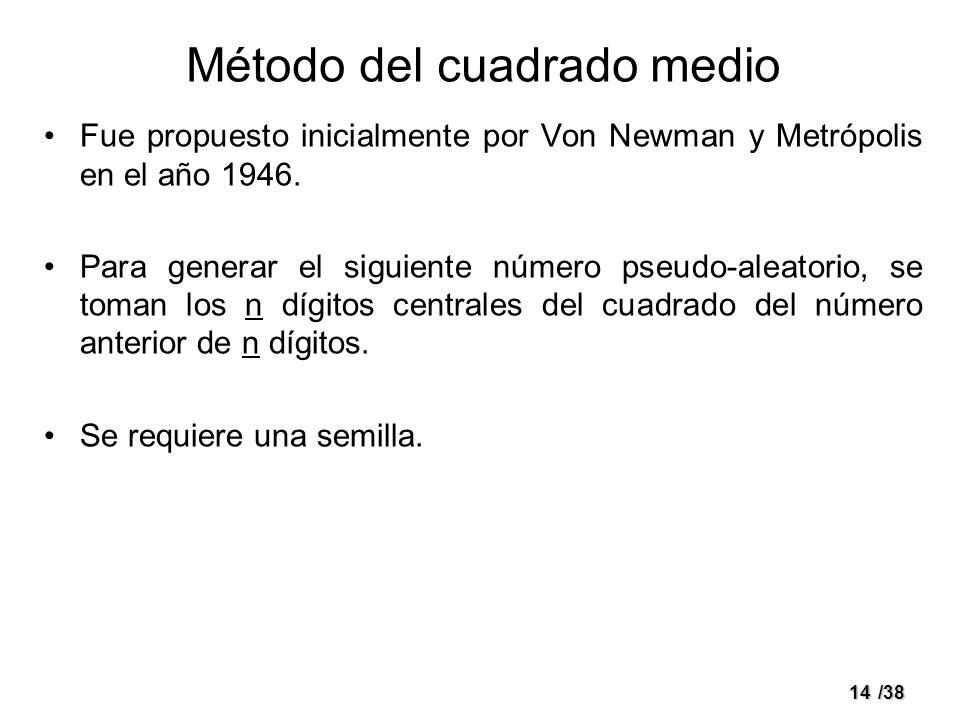 14/38 Método del cuadrado medio Fue propuesto inicialmente por Von Newman y Metrópolis en el año 1946. Para generar el siguiente número pseudo-aleator