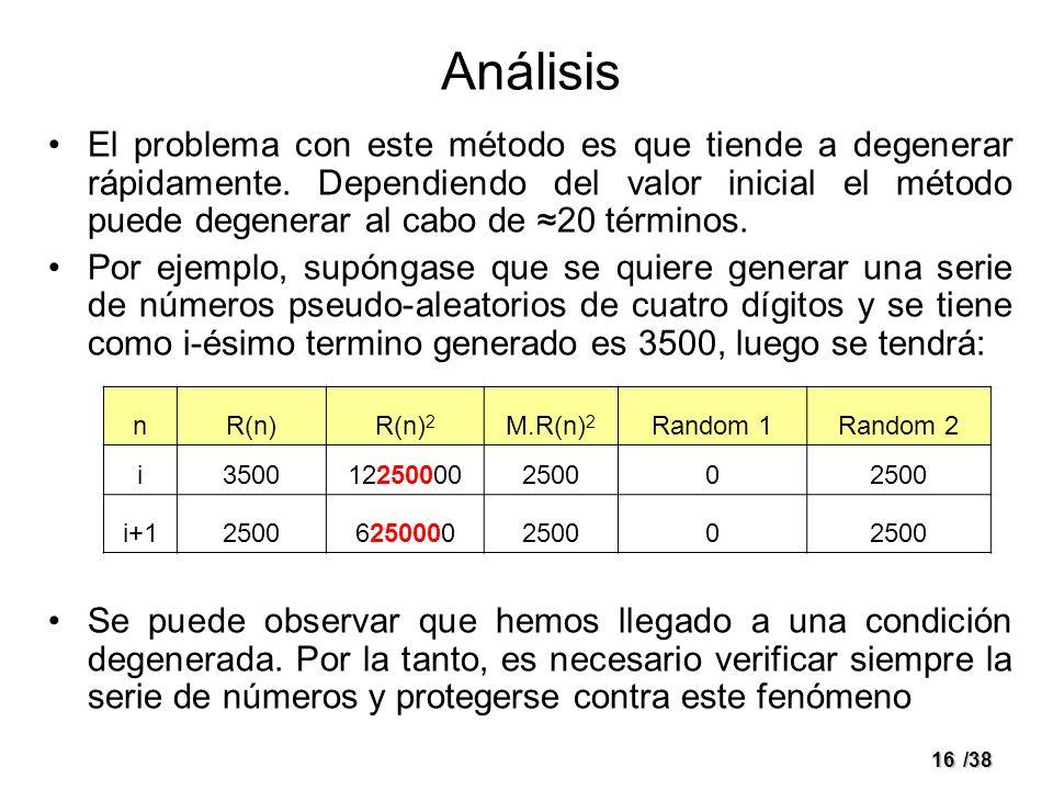 16/38 Análisis El problema con este método es que tiende a degenerar rápidamente. Dependiendo del valor inicial el método puede degenerar al cabo de 2