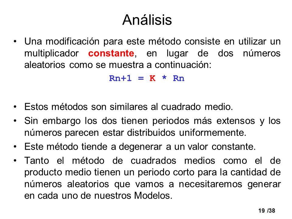 19/38 Análisis Una modificación para este método consiste en utilizar un multiplicador constante, en lugar de dos números aleatorios como se muestra a
