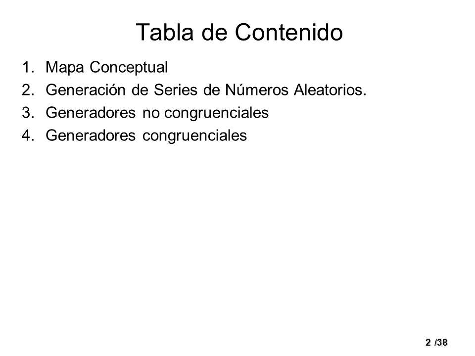 2/38 Tabla de Contenido 1.Mapa Conceptual 2.Generación de Series de Números Aleatorios. 3.Generadores no congruenciales 4.Generadores congruenciales