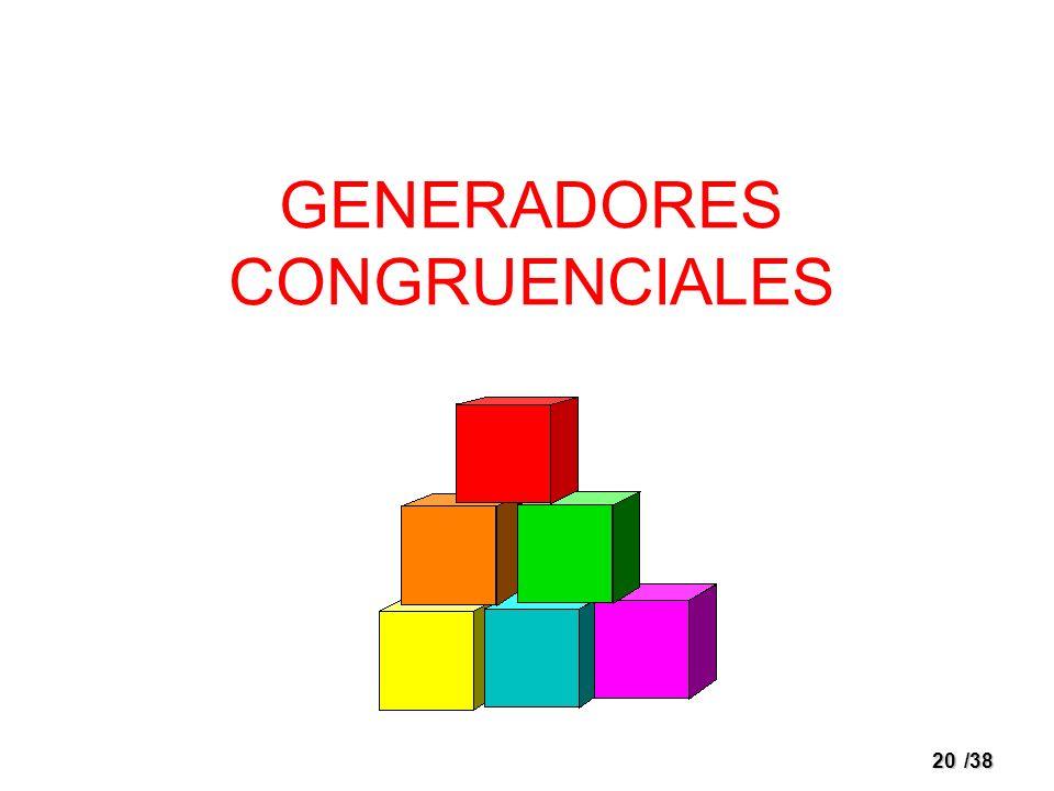 20/38 GENERADORES CONGRUENCIALES