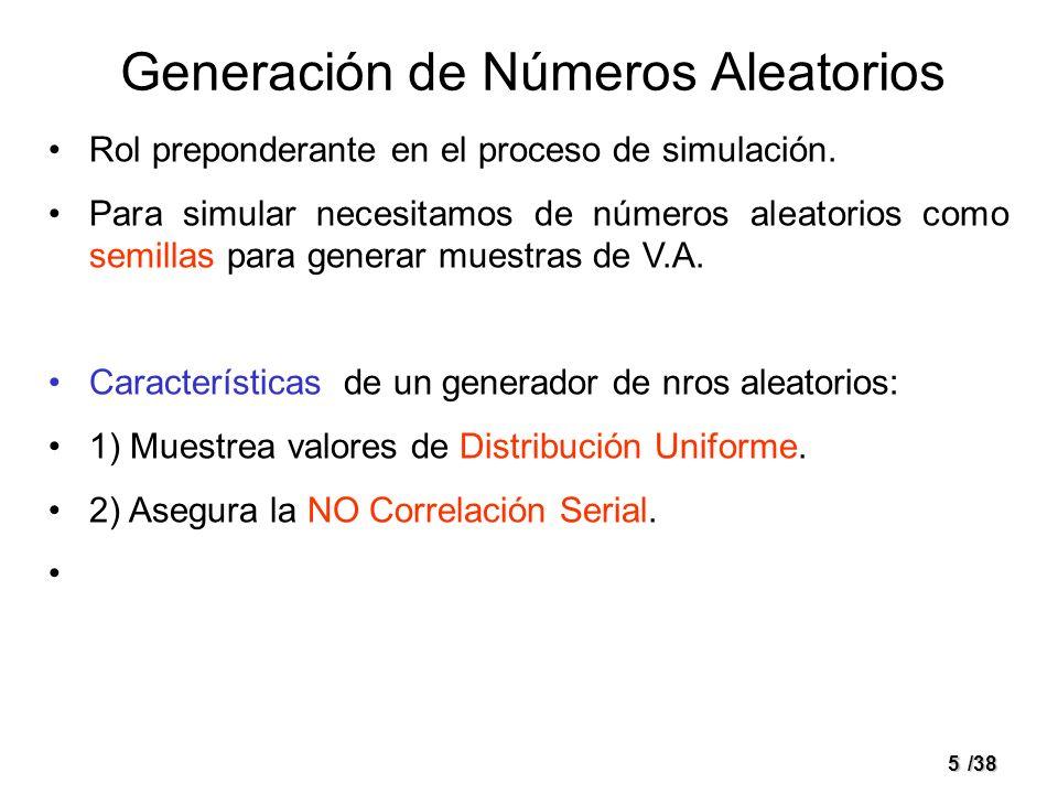 5/38 Generación de Números Aleatorios Rol preponderante en el proceso de simulación. Para simular necesitamos de números aleatorios como semillas para