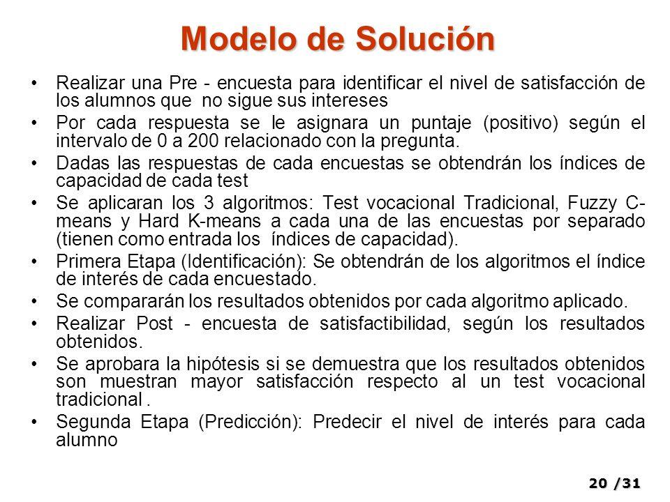 20/31 Modelo de Solución Realizar una Pre - encuesta para identificar el nivel de satisfacción de los alumnos que no sigue sus intereses Por cada resp