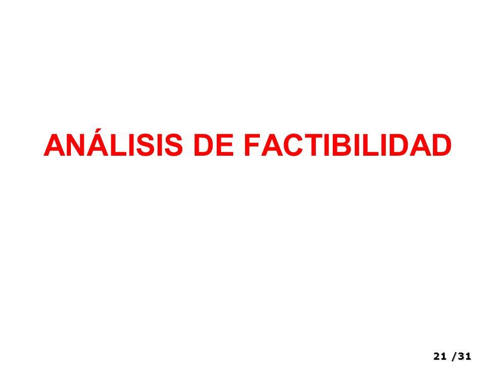 21/31 ANÁLISIS DE FACTIBILIDAD