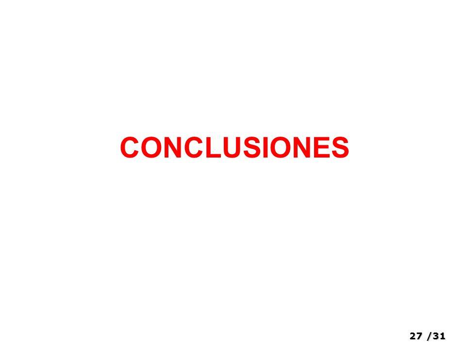 27/31 CONCLUSIONES