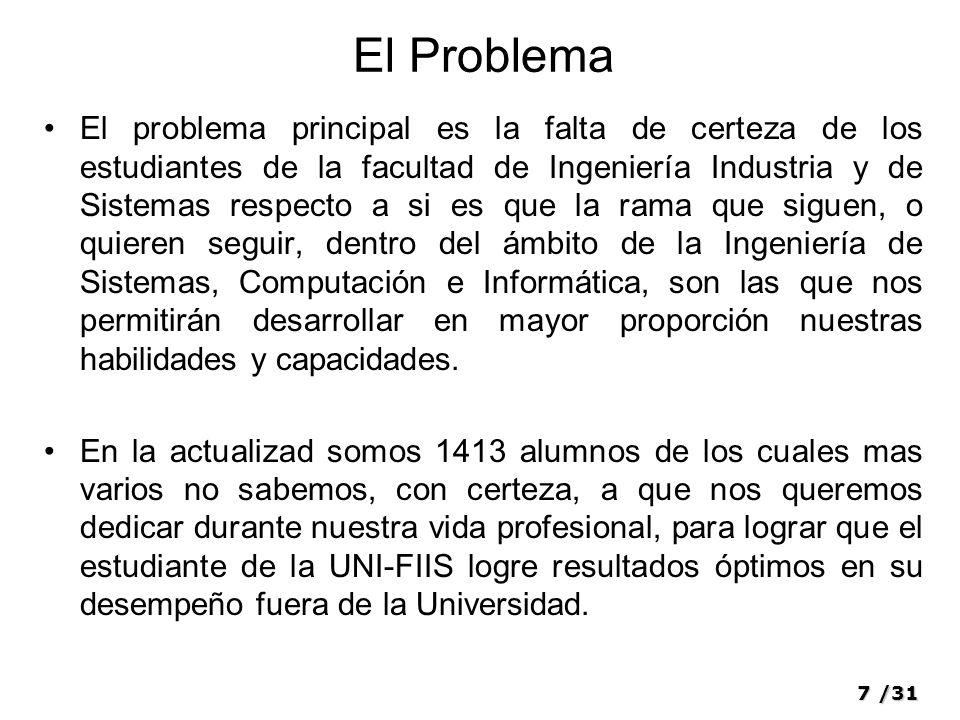 7/31 El Problema El problema principal es la falta de certeza de los estudiantes de la facultad de Ingeniería Industria y de Sistemas respecto a si es