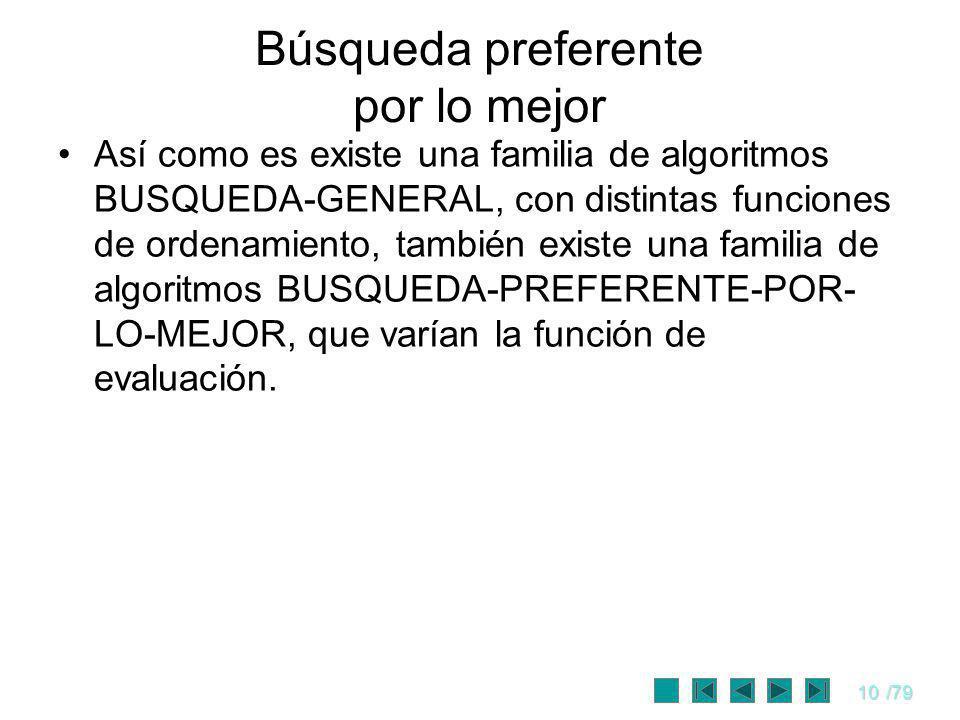 10/79 Búsqueda preferente por lo mejor Así como es existe una familia de algoritmos BUSQUEDA-GENERAL, con distintas funciones de ordenamiento, también