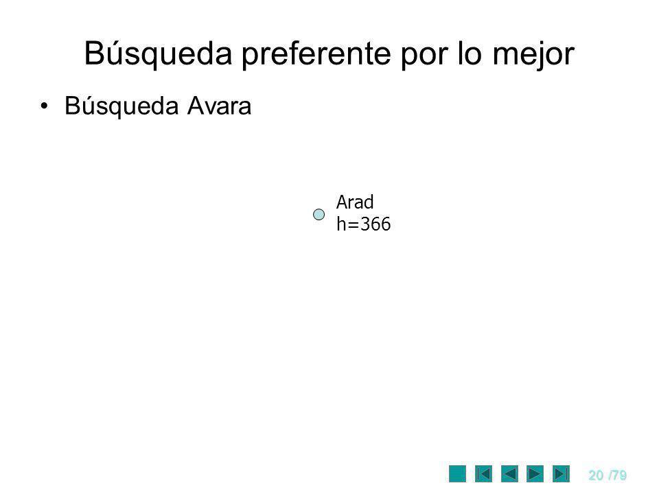 20/79 Búsqueda preferente por lo mejor Búsqueda Avara Arad h=366