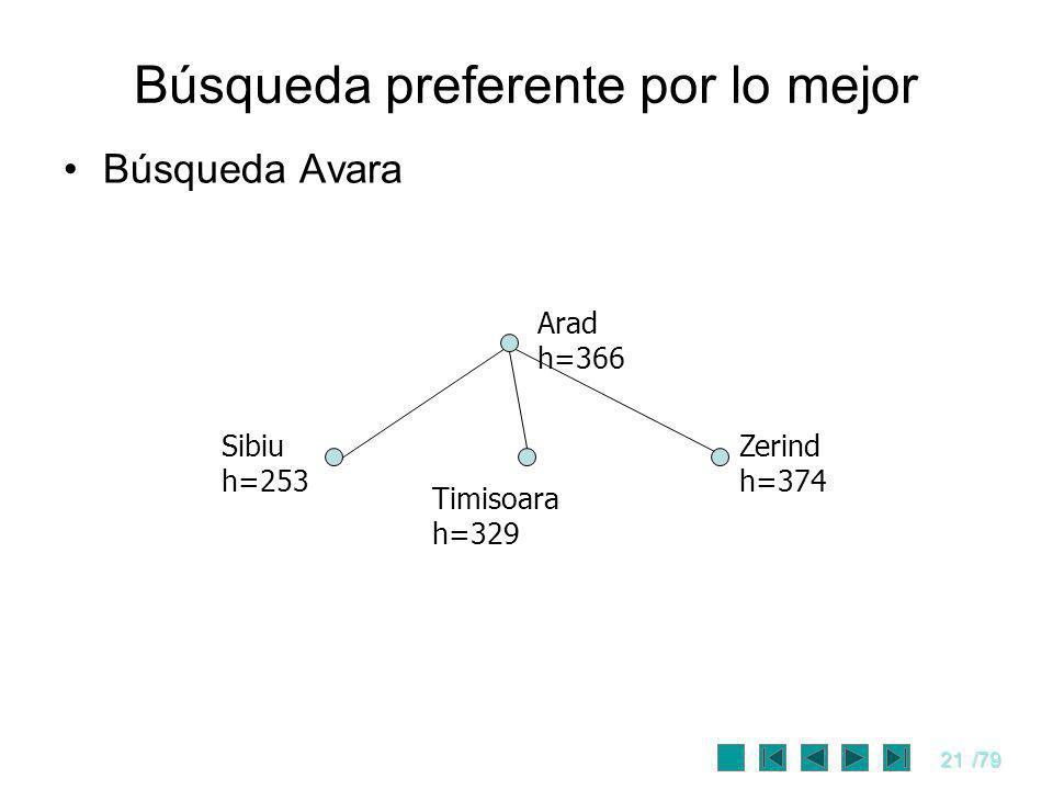 21/79 Búsqueda preferente por lo mejor Arad h=366 Sibiu h=253 Timisoara h=329 Zerind h=374 Búsqueda Avara