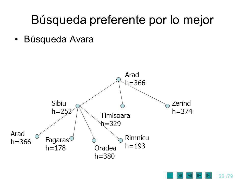 22/79 Búsqueda preferente por lo mejor Arad h=366 Sibiu h=253 Timisoara h=329 Zerind h=374 Arad h=366 Fagaras h=178 Oradea h=380 Rimnicu h=193 Búsqued