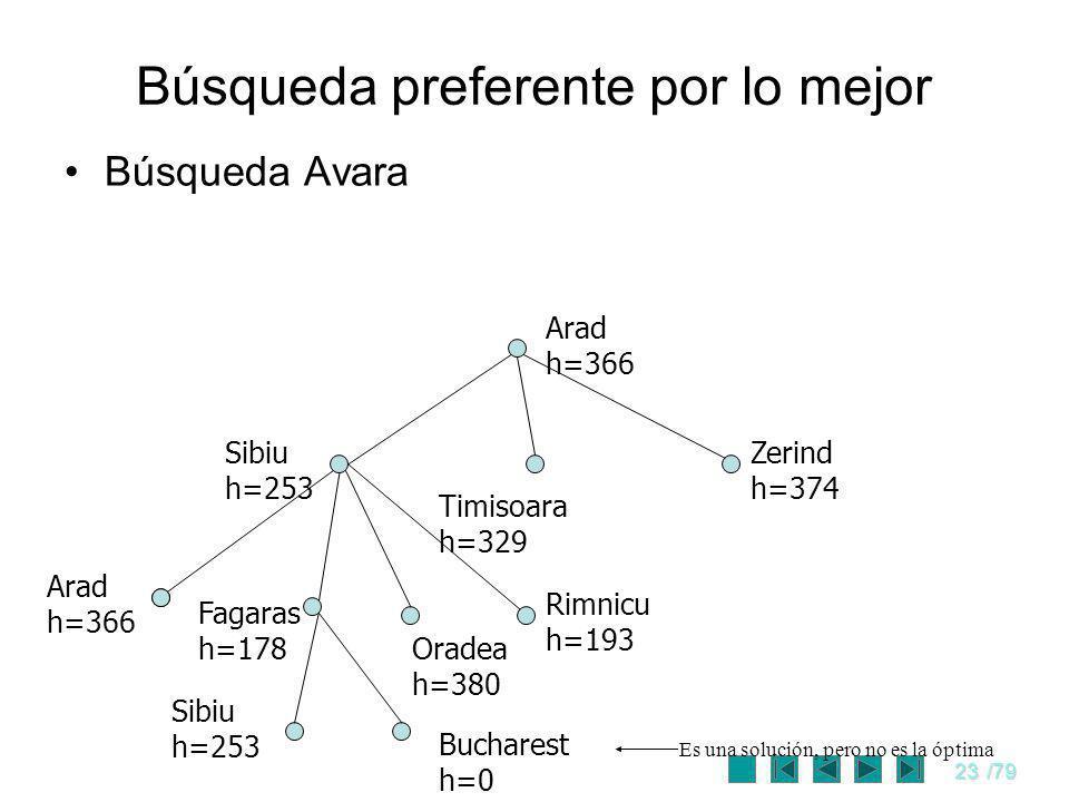 23/79 Búsqueda preferente por lo mejor Arad h=366 Sibiu h=253 Timisoara h=329 Zerind h=374 Arad h=366 Fagaras h=178 Oradea h=380 Rimnicu h=193 Sibiu h