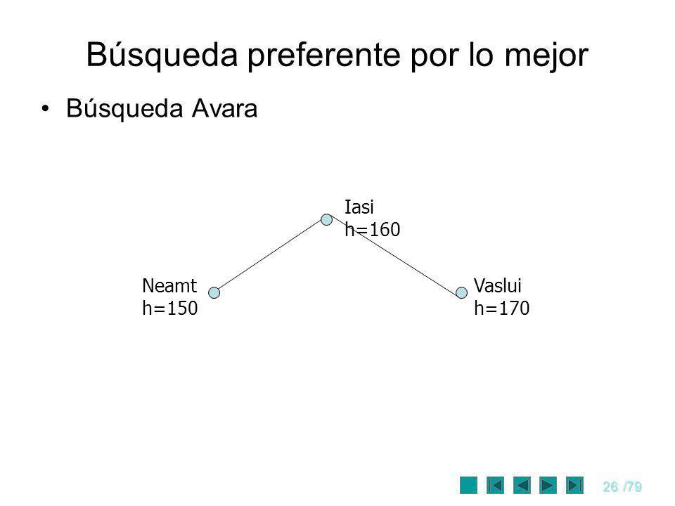 26/79 Búsqueda preferente por lo mejor Búsqueda Avara Iasi h=160 Neamt h=150 Vaslui h=170