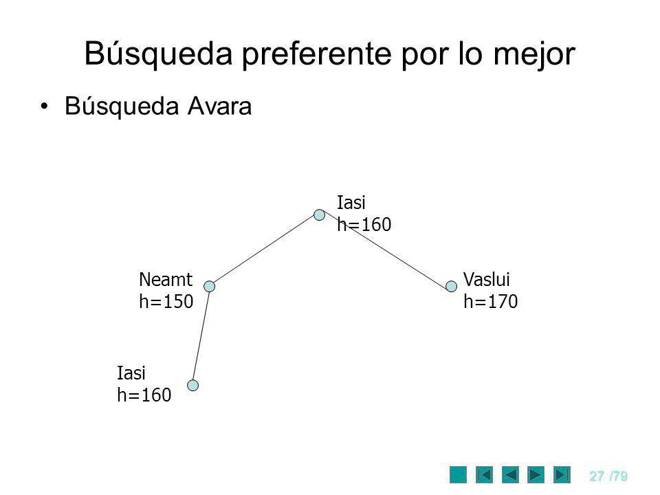27/79 Búsqueda preferente por lo mejor Búsqueda Avara Iasi h=160 Neamt h=150 Vaslui h=170 Iasi h=160