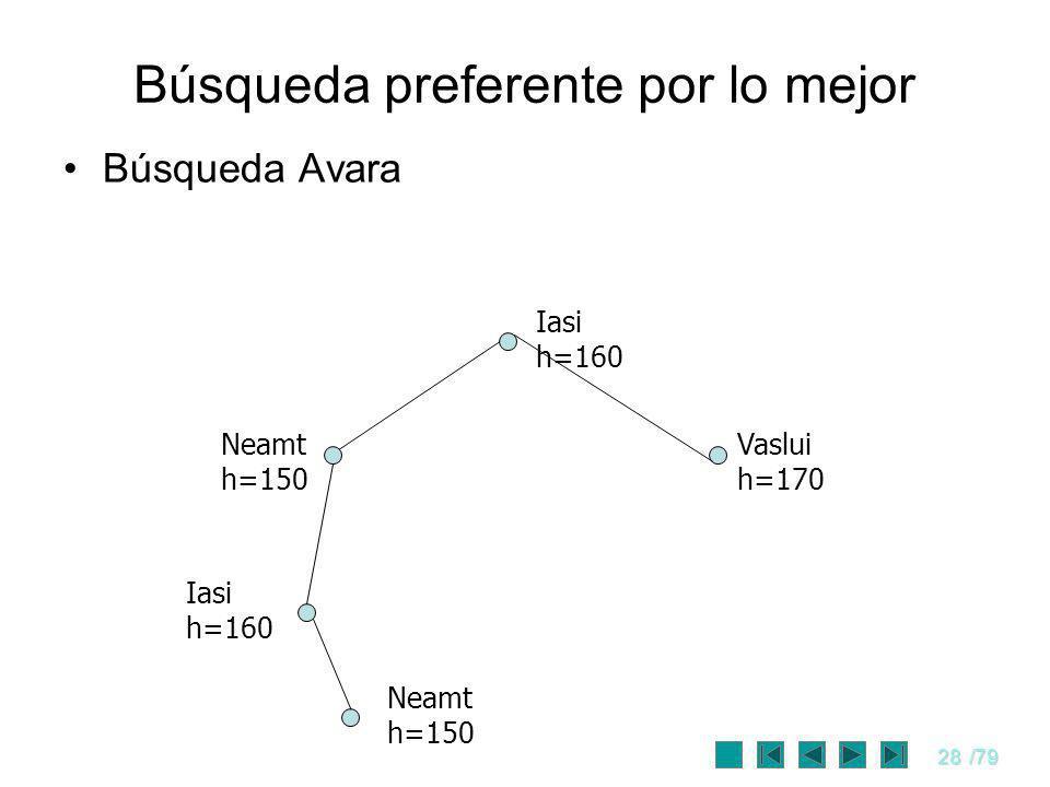 28/79 Búsqueda preferente por lo mejor Búsqueda Avara Iasi h=160 Neamt h=150 Vaslui h=170 Iasi h=160 Neamt h=150