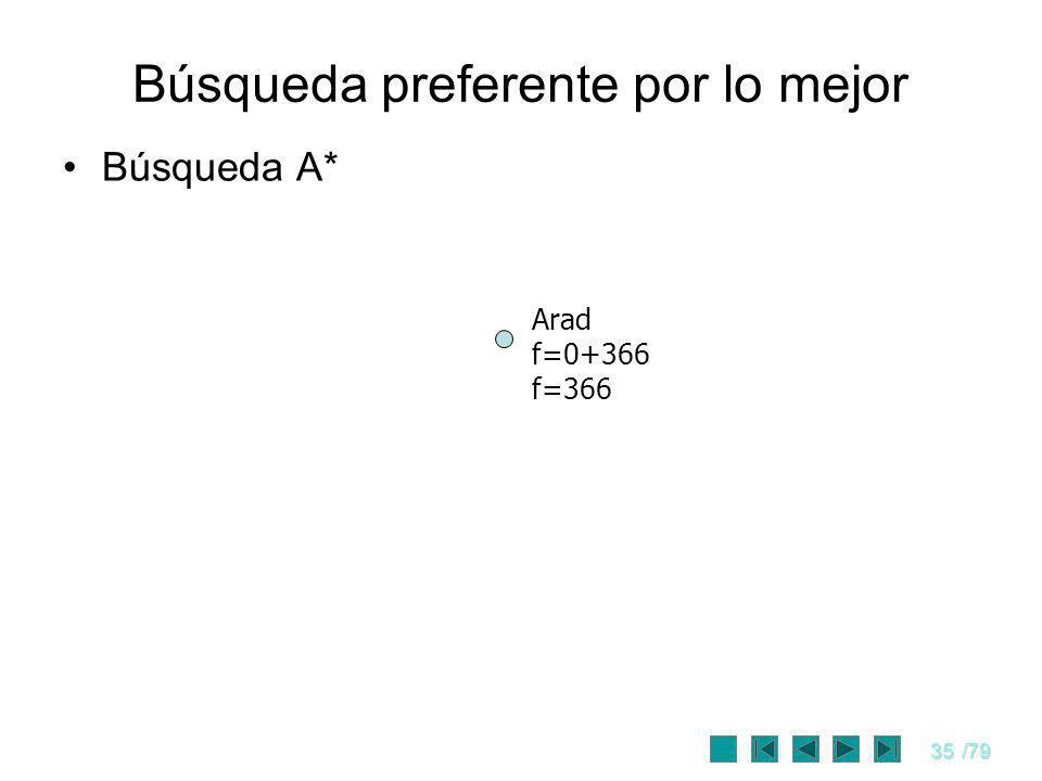 35/79 Búsqueda preferente por lo mejor Búsqueda A* Arad f=0+366 f=366
