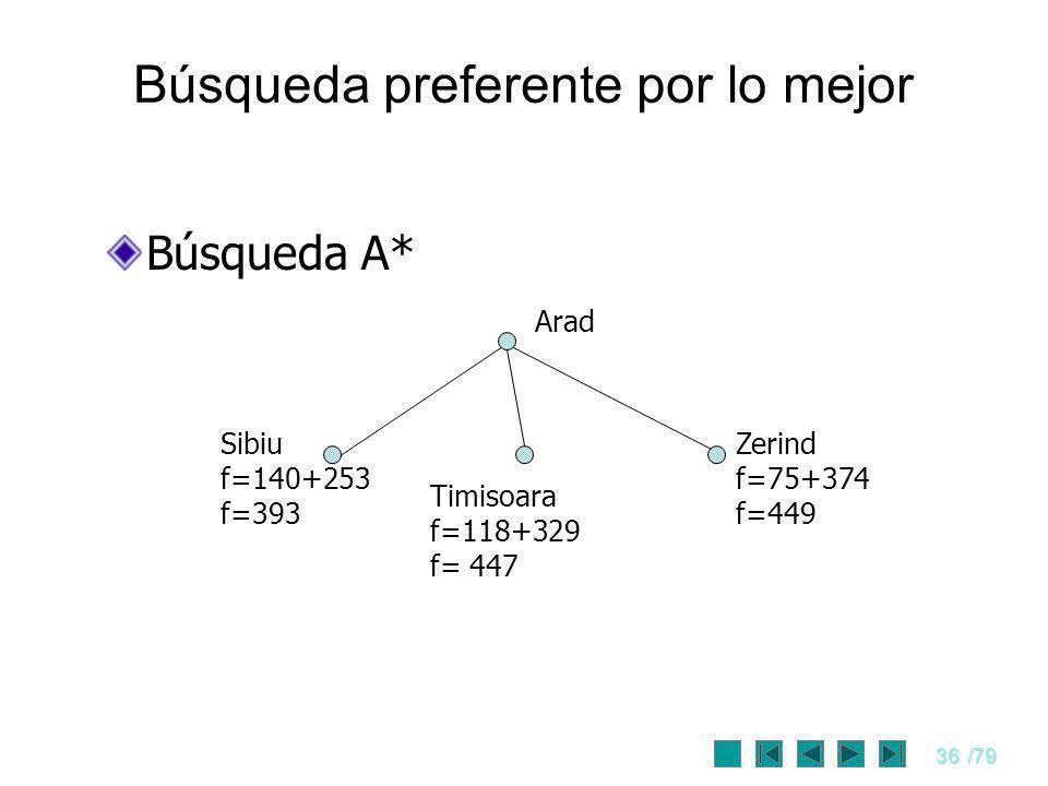 36/79 Búsqueda preferente por lo mejor Búsqueda A* Arad Sibiu f=140+253 f=393 Timisoara f=118+329 f= 447 Zerind f=75+374 f=449