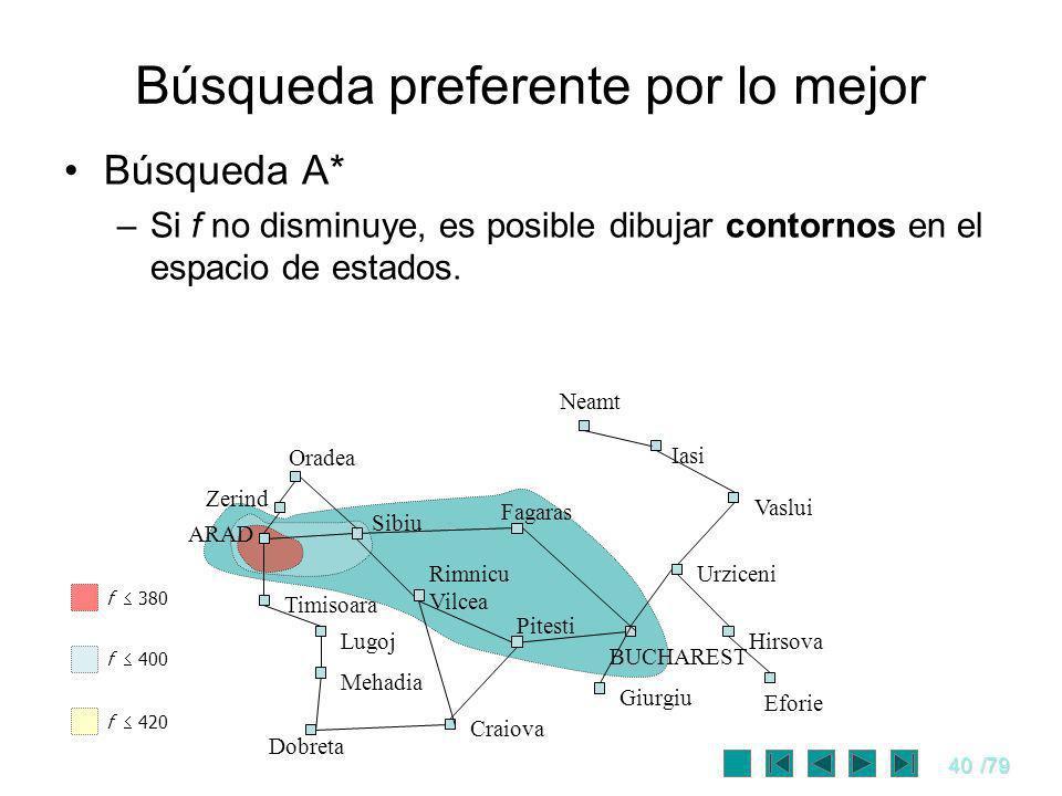 40/79 ARAD Zerind Búsqueda preferente por lo mejor Búsqueda A* –Si f no disminuye, es posible dibujar contornos en el espacio de estados. Oradea Sibiu