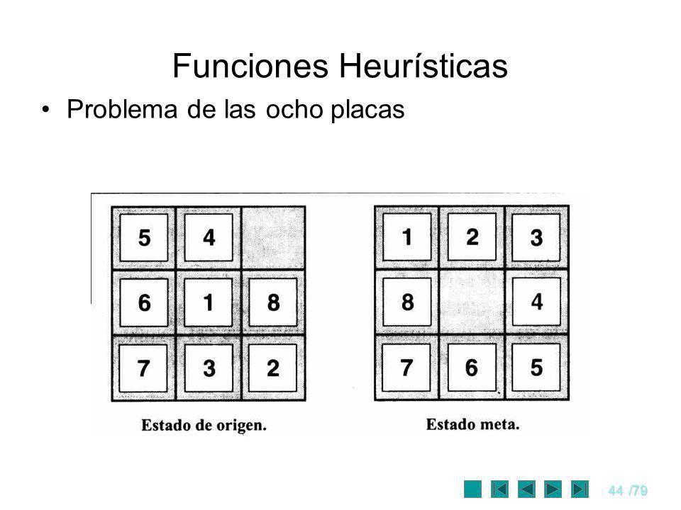 44/79 Funciones Heurísticas Problema de las ocho placas