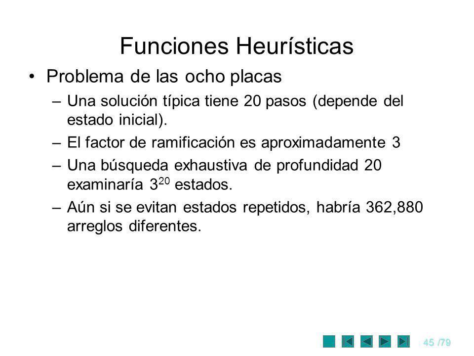 45/79 Funciones Heurísticas Problema de las ocho placas –Una solución típica tiene 20 pasos (depende del estado inicial). –El factor de ramificación e