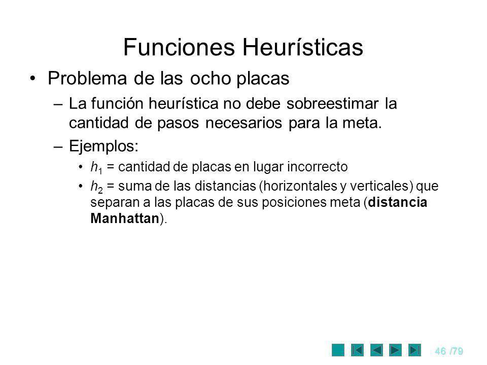 46/79 Funciones Heurísticas Problema de las ocho placas –La función heurística no debe sobreestimar la cantidad de pasos necesarios para la meta. –Eje